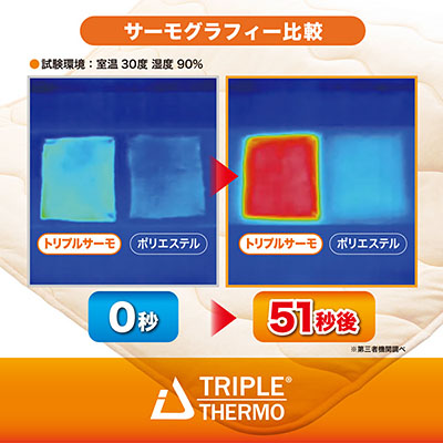 TRIPLE THERMO 3(トリプルサーモ3) 敷きパッド